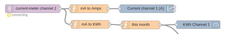 node-red_current-meter_04